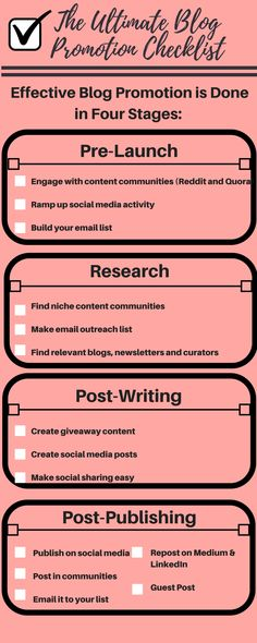 #B2Bmarketing   Even if you create the best piece of content, it could die a slow death if you don't promote it well. You should spend almost as much time promoting content as you do creating it, maybe even more.  Here are the four stages of promotion each of your blog posts should go through.