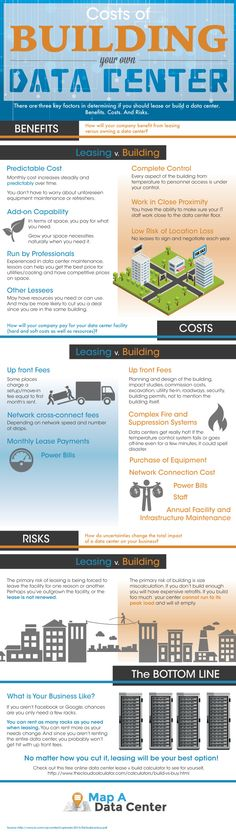 Costs of Building a Data Center