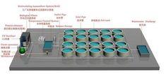 Sell indoor fish farm recirculating system - Wellplumbing ...