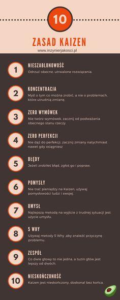 """10 zasad Kaizen - Ciągłe doskonalenie. W wolnym tłumaczeniu zmiana na lepsze, bo """"kai"""" oznacza zmianę, a """"zen"""" oznacza dobro."""