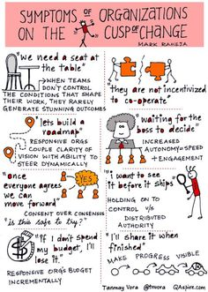 Insights and Sketchnotes on Leadership, Learning and Change! It Service Management, Change Management, Leadership Development, Professional Development, Personal Development, Change Leadership, Strategic Leadership, School Leadership, Organization Development