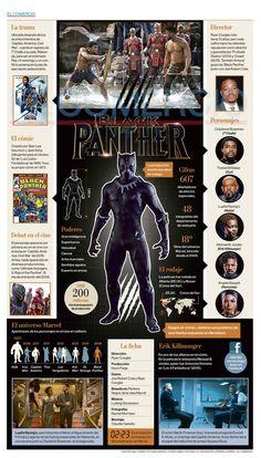 Marvel Films, Avengers Movies, Marvel Dc Comics, Marvel Avengers, Batman Universe, Marvel Cinematic Universe, Marvel Legends, Mundo Marvel, Comic Character
