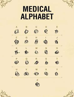 Medical alphabet....Now we can read the doctor's note haha