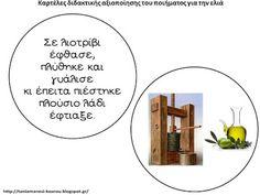 Olive Tree, Blog, Education, Fall, Autumn, Fall Season, Blogging, Onderwijs, Learning