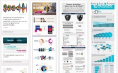 5 Pinterest Boards for Content Marketers | Infographics