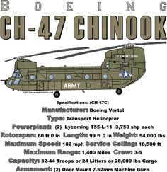 WARBIRDSHIRTS.COM presents 1950-Present T-Shirts, Polos, and Caps, Fighters, Bombers, Recon, Attack, 1950 - Present day. The CH47-Chinook