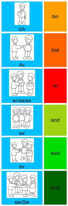 Conjugation of 'sein' Study German, Learn German, Learn French, German Language Learning, Language Study, Spanish Language, German Grammar, German Words, Deutsch Language