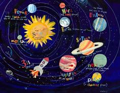 Outer Space - Solar System Canvas Wall Art | Oopsy daisy