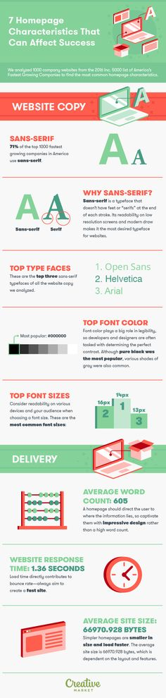 7 Traits of a Killer Website Homepage You Must Copy for Your Business (INFOGRAPHIC)