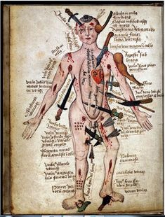 Wound Man (c. 1400s)