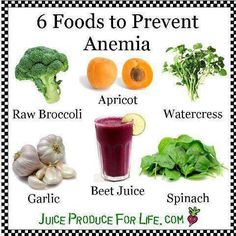 6 foods to prevent anemia