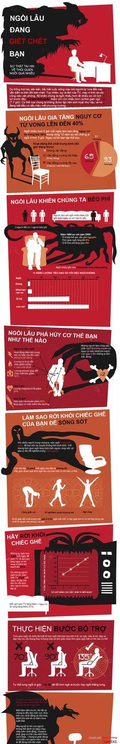 [Infographic] Ngồi nhiều sẽ mau chết sớm   Diễn đàn Designer Việt Nam