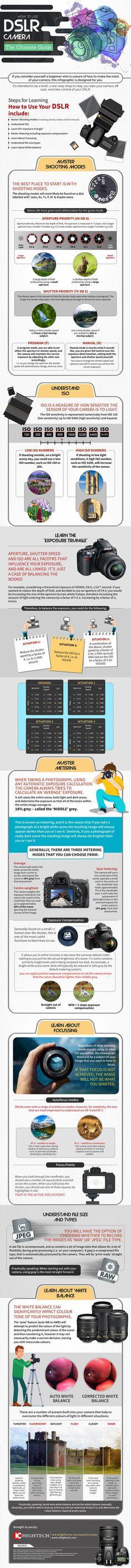 DSLR/Manual Photography Cheat Sheet