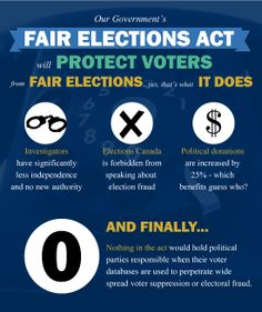 Right To Vote, Take Action, Acting, Public, Politics, Author, Sign, Lettering, Writers