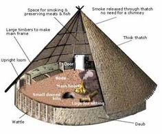 52 Best Prehistoric Houses Images Prehistory Iron Age