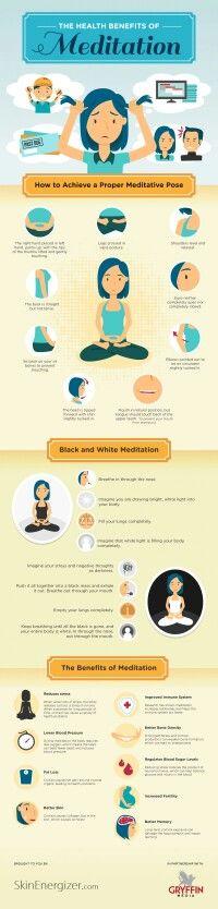 Health benefits of meditation.