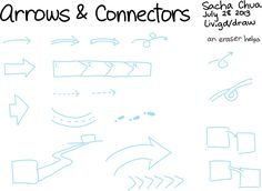 This entry is part 5 of 11 in the series Sketchnote LessonsYou can use use arrows or connectors to guide people through your sketchnote/drawing. Here are some samples: For more drawing tips, check out the other sketchnote lessons! Series Navigation« Sketchnote Lessons: Having fun with wordsSketchnote Lessons: Banners and ribbons »