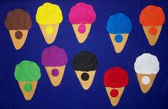 "Ice Cream cones - make from flannel for board, or paper & laminate with magnet on back. Use as a listening activity too. Ex: Put a vanilla scoop between a chocolate and a blueberry.  The chocolate should be on the top"". OR Illustrate this story: I have an ice cream with 2 yellow scoops and 1 pink strawberry.  How many scoops do I have in all?"""