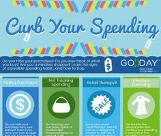 Signs You Might Have a Spending Problem