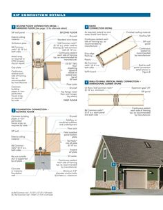 The Structural Insulated Panel Assn. (SIPA) Structural Insulated Panels Product Guide From Structural Insulated Panel Sip House, House Roof, Sip Panels, Structural Insulated Panels, Architect Magazine, Passive House, Home Technology, Construction, Built Environment