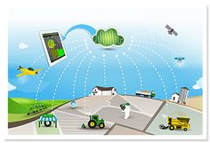 AgDNA to Disrupt $20bn Precision Ag Industry