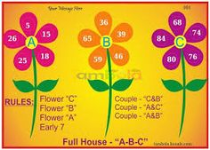 Flowers Theme Tambola Housie Tickets & Cards, Paper Games, Game Ideas in category Living Beings Themes Flower Party Themes, Kitty Party Themes, Cat Party, Kitty Theme, Ladies Kitty Party Games, Kitty Games, Tambola Game, One Minute Games, Lady Games
