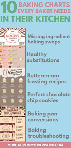 I bake all the time and still found these baking charts and baking cheat sheets very useful. I stuck the measurement conversions and cooking times one in a sheet protector on the inside of my kitchen cabinet. I knew some of the tips from the chocolate chip cookie one but learned a few more tweaks I want to try. These quick guides had great kitchen tips and kitchen hacks. The gluten free and vegan ones are printables in my recipe binder. Loved this! #baking #bakingtips #kitchenhack…