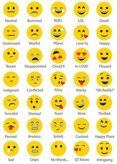 This wall art kit will make you go all heart eye emoji - or you can just build your own! After making your customized emoji face, you can use the dry-erase speech bubble decal to narrate your creation or turn it into a cheeky note board. Smileys, Emoji Chart, Emoji Signs, Le Emoji, Smiley Emoji, Smiley T Shirt, Emojis Meanings, Emoji Names, Whatsapp Fun