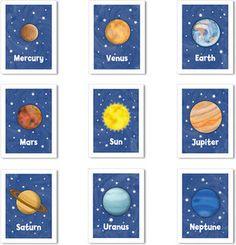 solar system decoration ideas - houzz.com