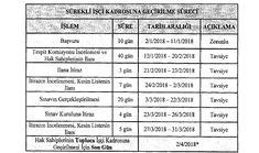 Taşeron işçiye kadro son dakika başvuru formu, 2018 Taşerona kadro gereken belgeler - Son Dakika Ekonomi Haberleri | AKŞAM