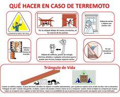 Qué hacer en caso de terremoto  (imperativos)