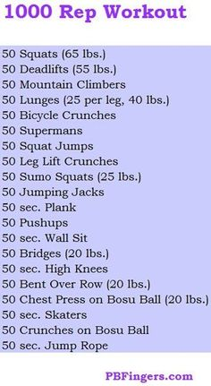 Orange Theory Inspired HIIT workout 2 by Sport Fitness, Fitness Tips, Health Fitness, Workout Fitness, Muscle Fitness, Workout Men, Men Health, Crossfit Ab Workout, Men's Fitness