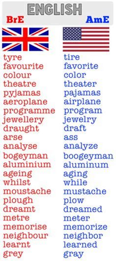 There are many differences between British English and American English spelling