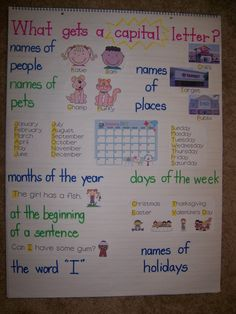 Hooked on Teaching: Capitals Anchor Chart and FREE Valentine Making Words Activity
