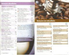 Liste des points Weight Watchers boissons avec et sans alcool