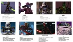 Which one are you? Clone Wars edition.
