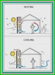 Simple Tips About Solar Energy To Help You Better Understand. Solar energy is something that has gained great traction of late. Both commercial and residential properties find solar energy helps them cut electricity c Renewable Energy, Solar Energy, Solar Power, Solar Chimney, Alternative Energie, Silo House, Passive Design, Solar Heater, Passive Solar