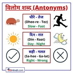 Hindi Language Learning, Learn Hindi, English, Let It Be, Words, Languages, Pictures, Happy, Idioms
