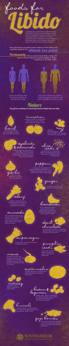 Foods for Libido