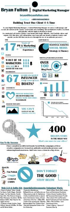 this is my infographic resume showing my offerings as a digital marketing manager if you - Digital Marketing Resume
