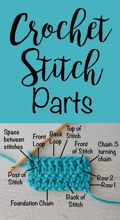 This is great!  Parts of a Crochet Stitch... printing this one...