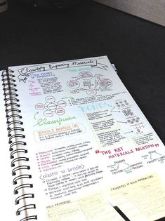 13 Pretty Pictures Of Class Notes That Will Inspire You To Actually Study For Your Finals Pretty Notes, Cute Notes, Good Notes, Beautiful Notes, Class Notes, School Notes, Ideas Collage, Note Taking Tips, Taking Notes