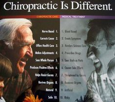 Chiropractic is Different.