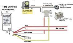 Add rain sensor to T8845PV sprinkler timer/ http