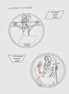 la cara y la cruz de la misma moneda