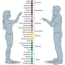 Все цвета фото и названия