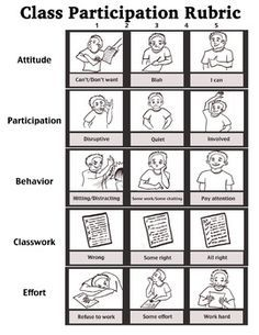 Free Group Project Effort and Participation Rubric