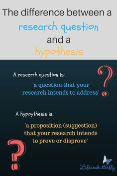 Coming Soon Research Question Social Science Skills Difference Between Dissertation And Paper