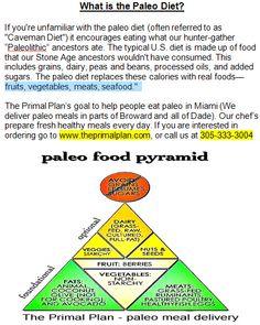 Paleo Diet Pyramid #paleo #primal #paleo diet #crossfit