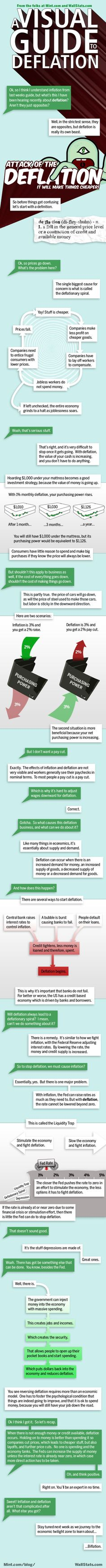 How deflation works and why the Gold standard doesn't quite work.